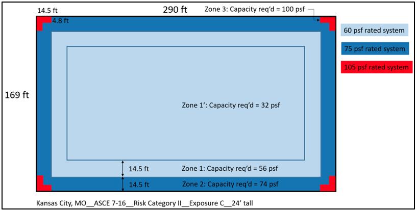 example 1 - 2