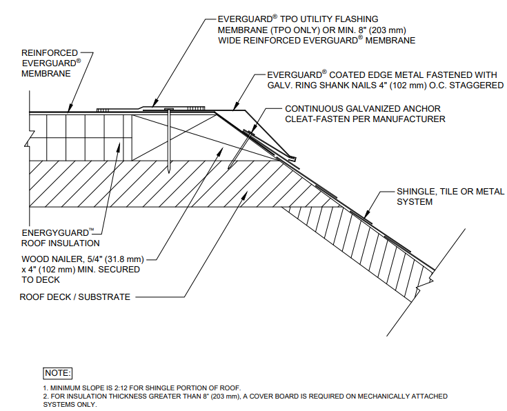 Roof details to tie in steep to low slope